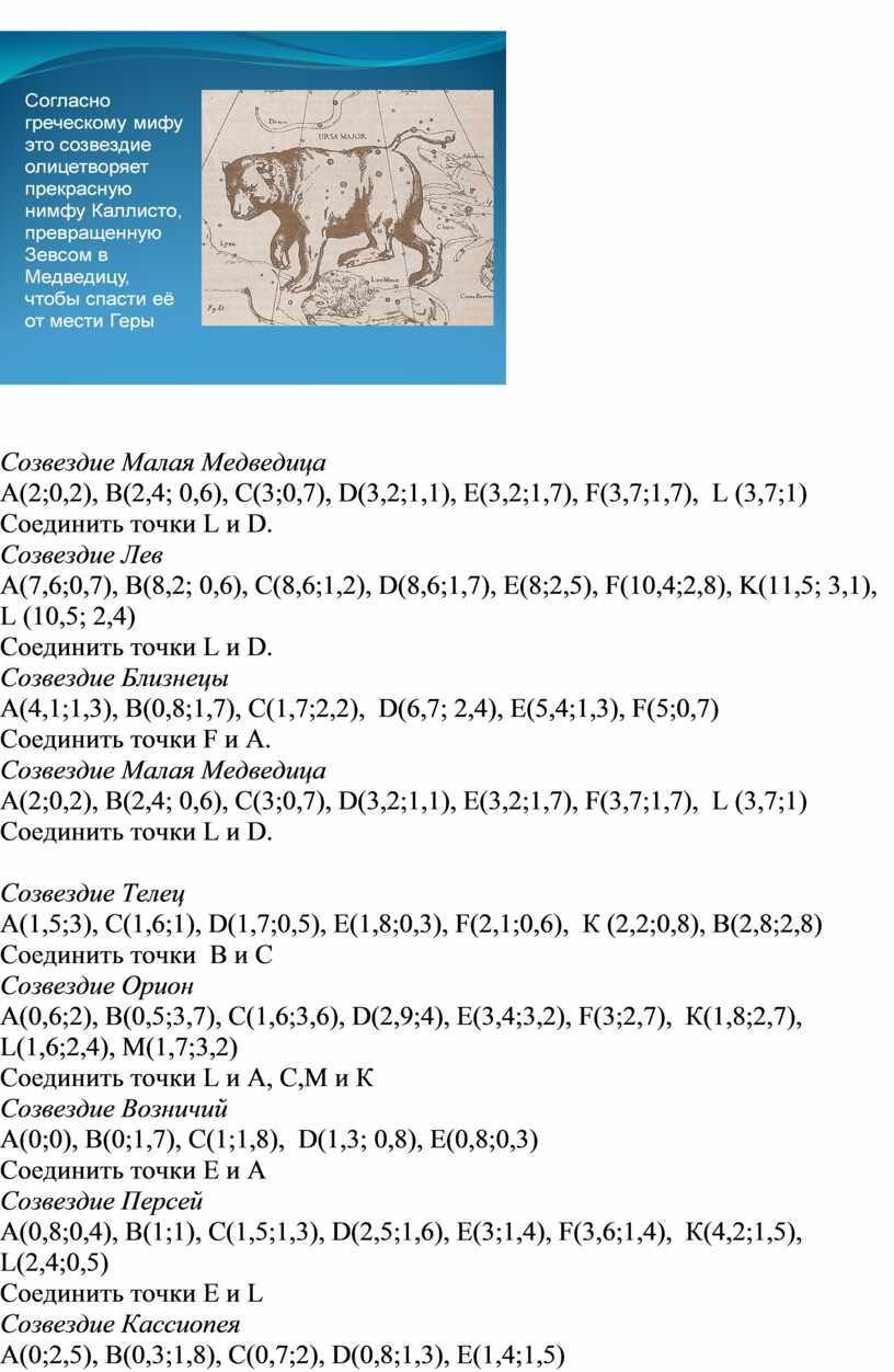 Созвездие Малая Медведица А(2;0,2),