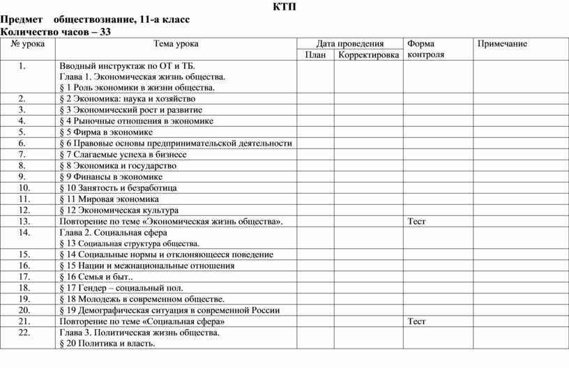 КТП Предмет обществознание, 11-а класс