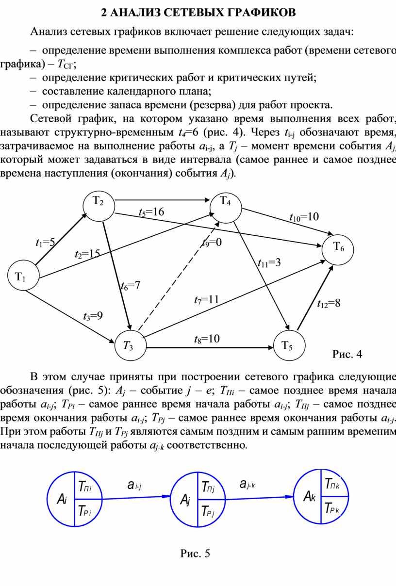АНАЛИЗ СЕТЕВЫХ ГРАФИКОВ Анализ сетевых графиков включает решение следующих задач: – определение времени выполнения комплекса работ (времени сетевого графика) –