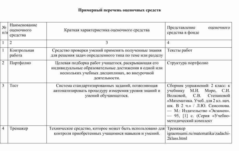 Примерный перечень оценочных средств № п/п
