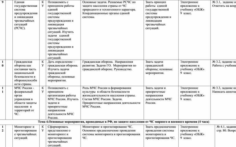 Единая государственная система предупреждения и ликвидация чрезвычайных ситуаций (РСЧС)
