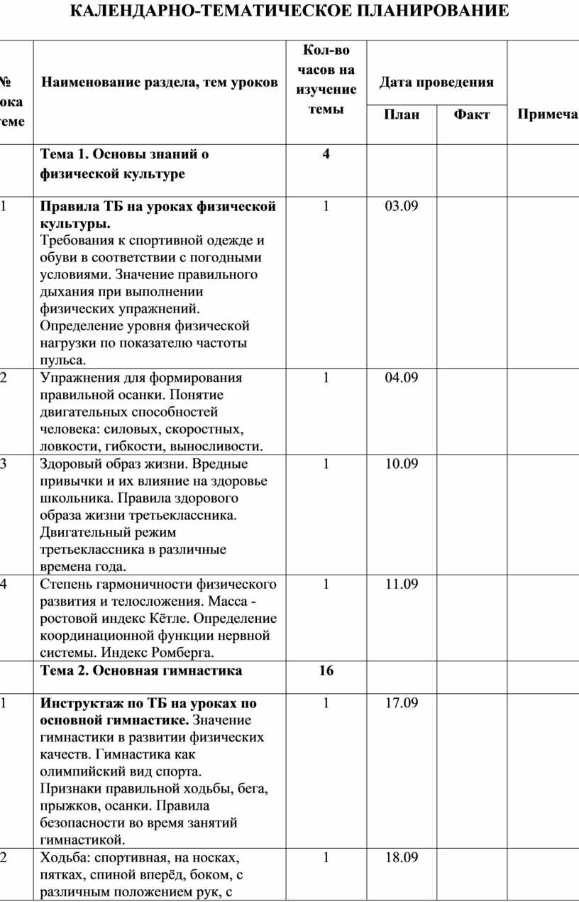 КАЛЕНДАРНО-ТЕМАТИЧЕСКОЕ ПЛАНИРОВАНИЕ № п/п № урока в теме