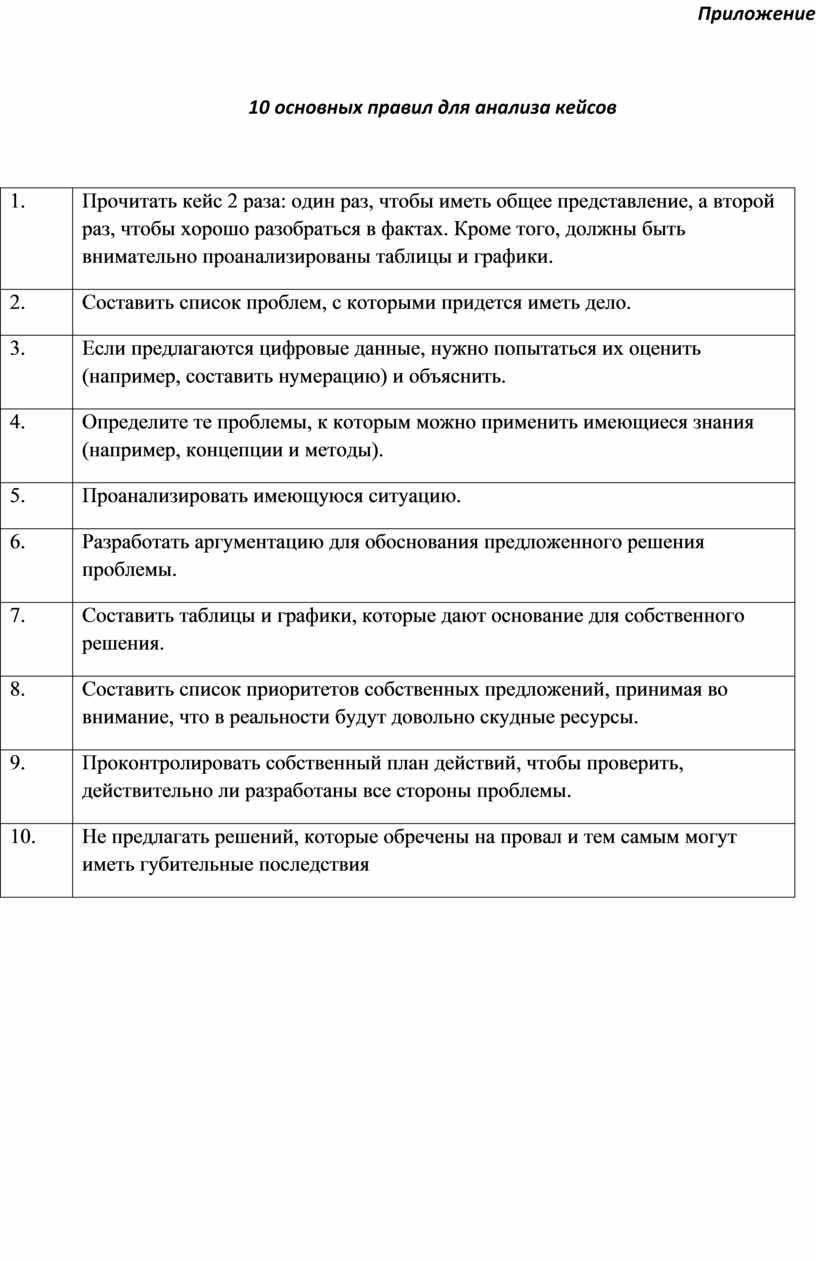 Приложение 10 основных правил для анализа кейсов 1