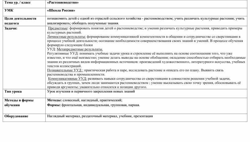 Тема ур. / класс «Растениеводство»