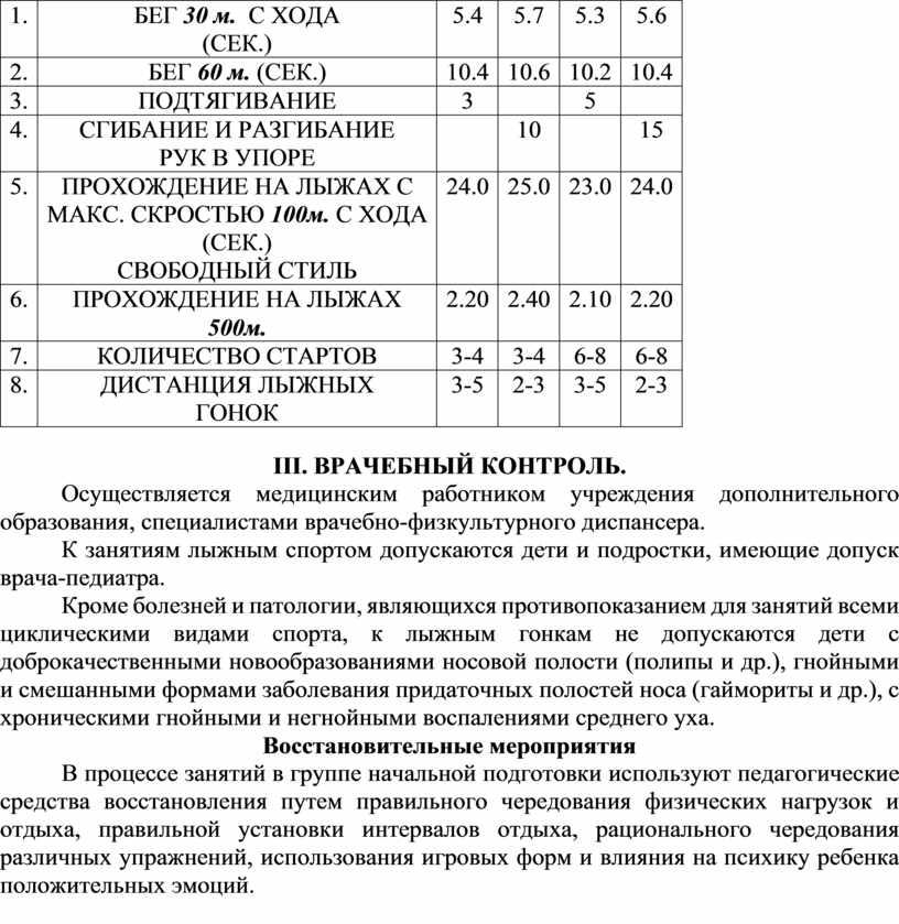 БЕГ 30 м. С ХОДА (СЕК.) 5