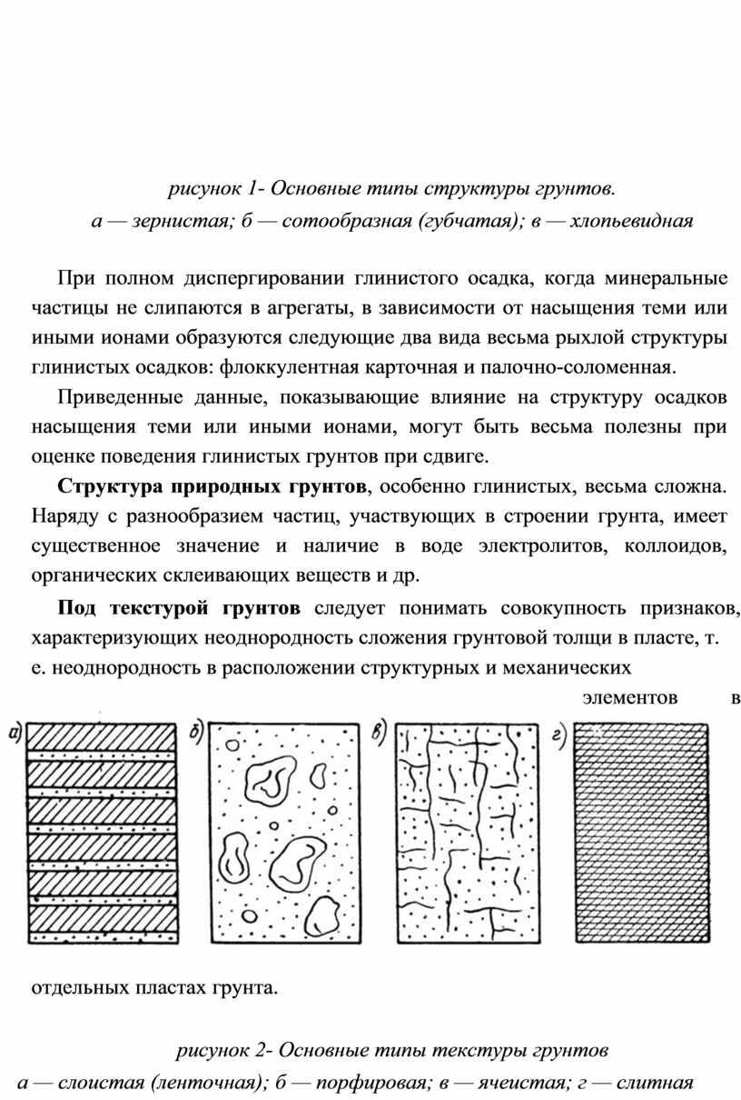 Основные типы структуры грунтов