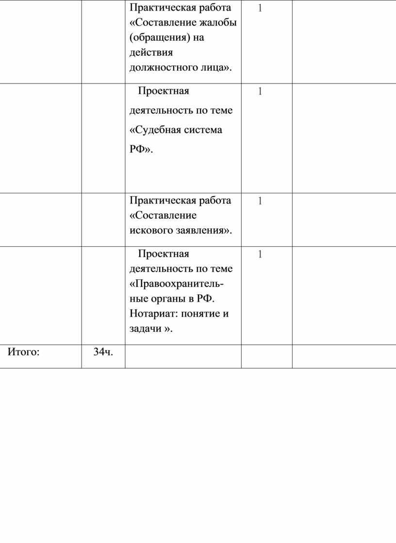 Практическая работа «Составление жалобы (обращения) на действия должностного лица»