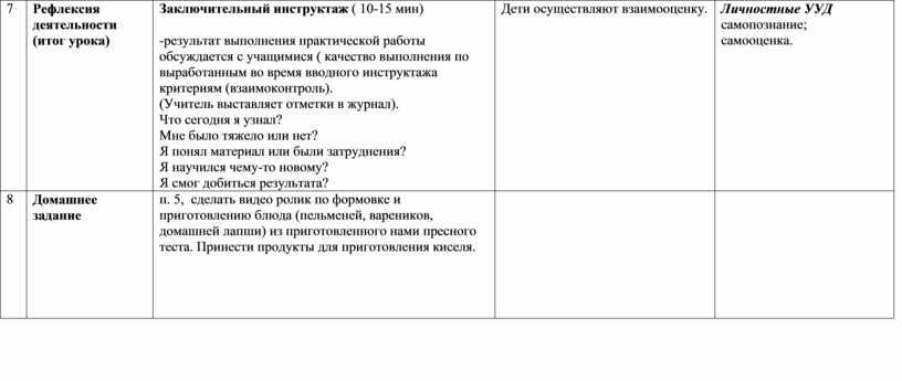 Рефлексия деятельности (итог урока)