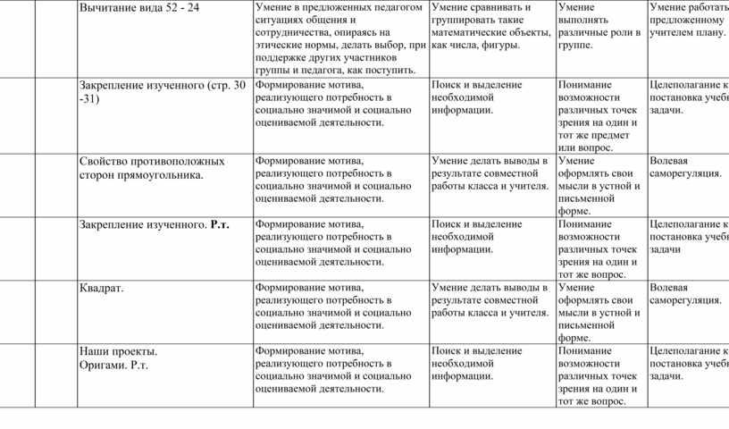Вычитание вида 52 - 24