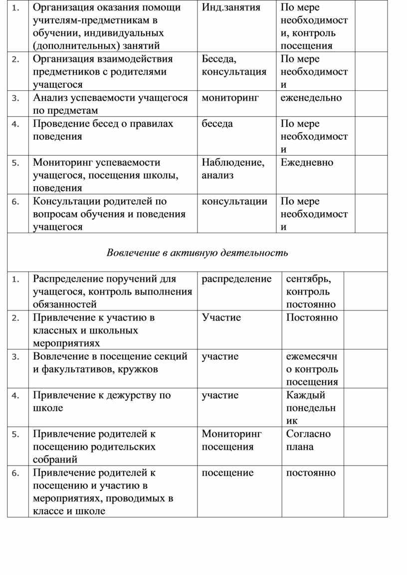Организация оказания помощи учителям-предметникам в обучении, индивидуальных (дополнительных) занятий