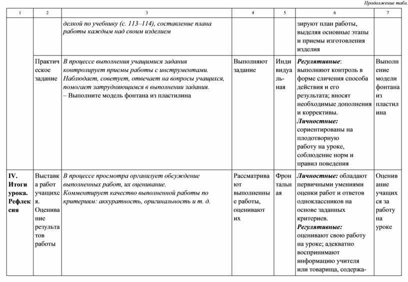 Продолжение табл. 1 2 3 4 5 6 7 делкой по учебнику (с