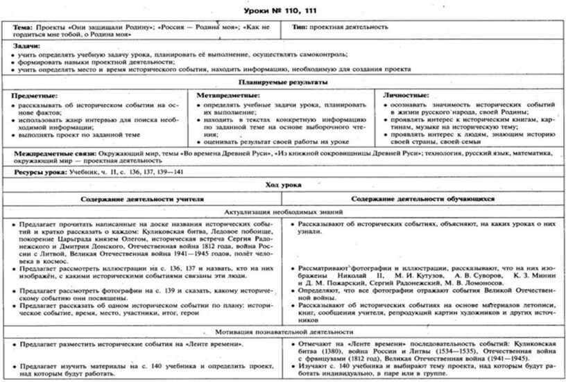 Техкарты по литре 4 класс101-136