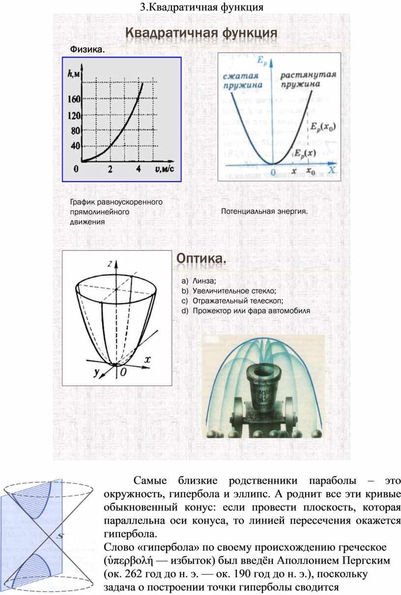 Квадратичная функция Самые близкие родственники параболы – это окружность, гипербола и эллипс