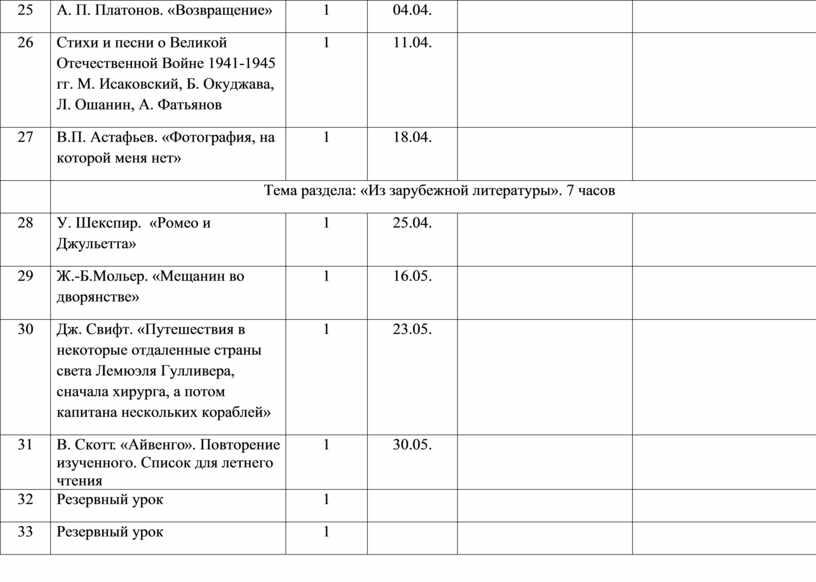 А. П. Платонов. «Возвращение» 1 04