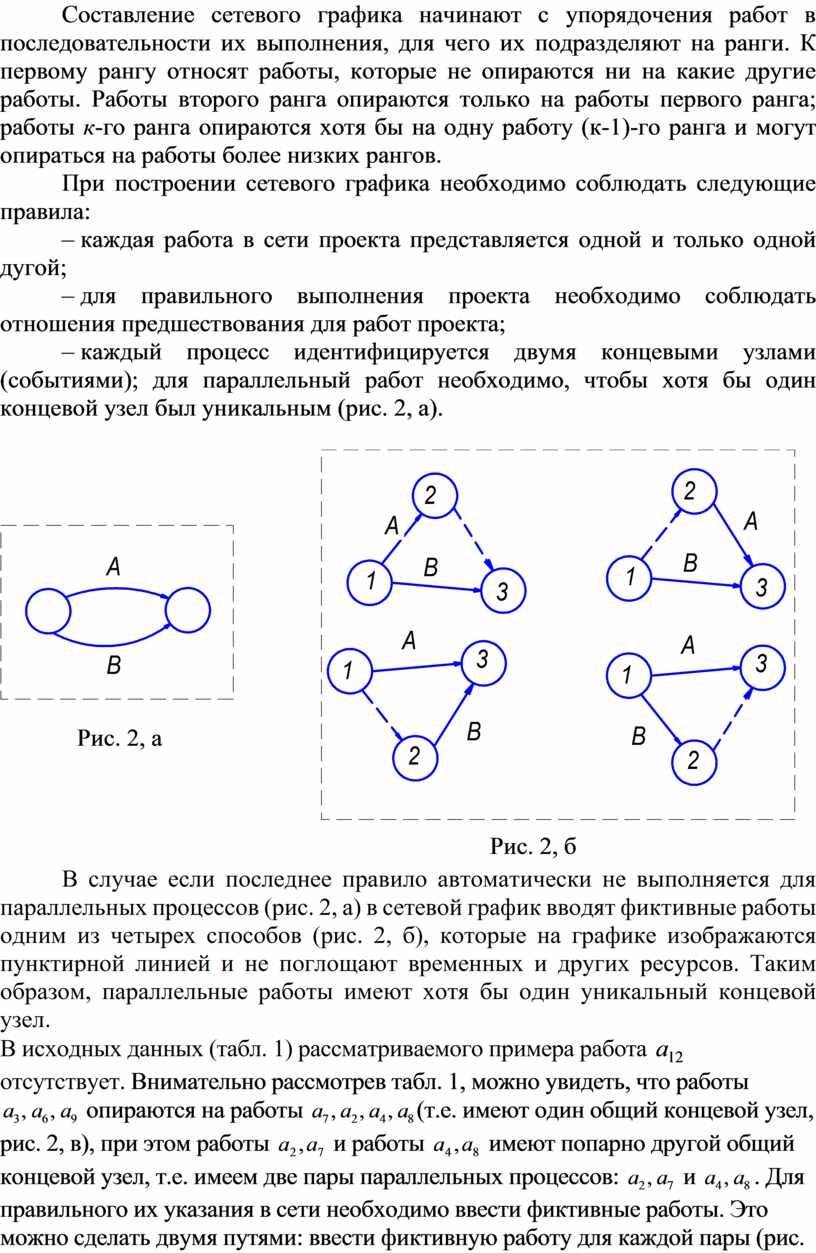 Составление сетевого графика начинают с упорядочения работ в последовательности их выполнения, для чего их подразделяют на ранги