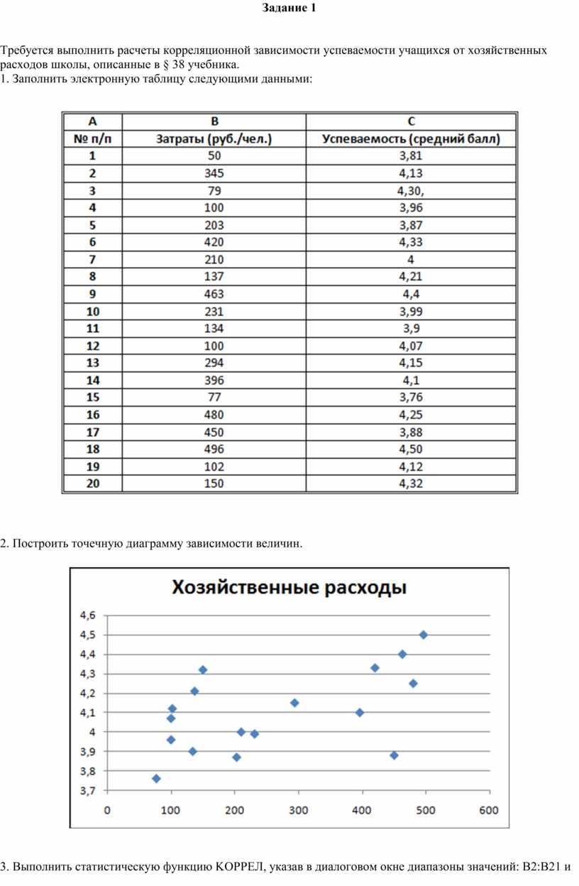 Задание 1 Требуется выполнить расчеты корреляционной зависимости успеваемости учащихся от хозяйственных расходов школы, описанные в § 38 учебника
