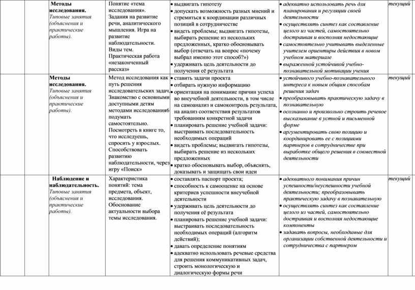 Методы исследования. Типовые занятия (объяснения и практические работы)