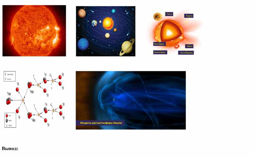 Вывод: Солнце — единственная звезда в