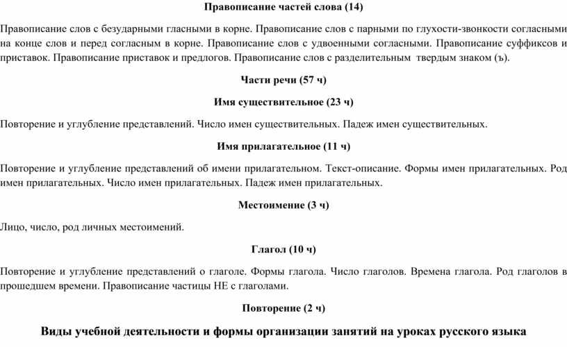 Правописание частей слова (14)