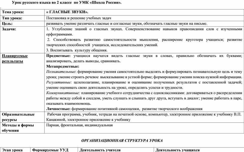 Урок русского языка во 2 классе по