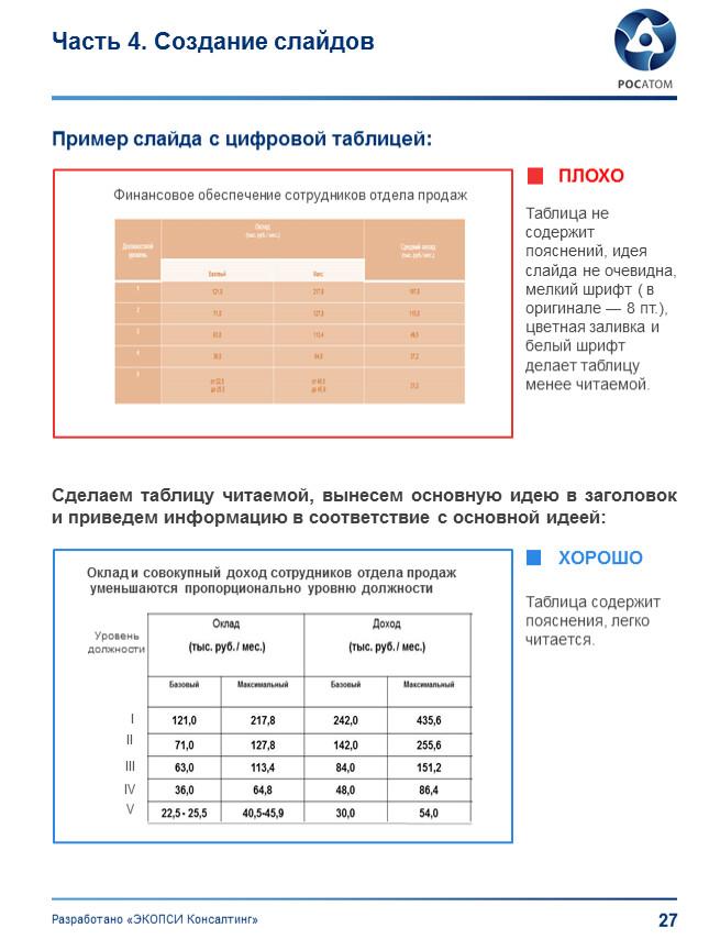 Часть 4. Создание слайдов Пример слайда с цифровой таблицей:
