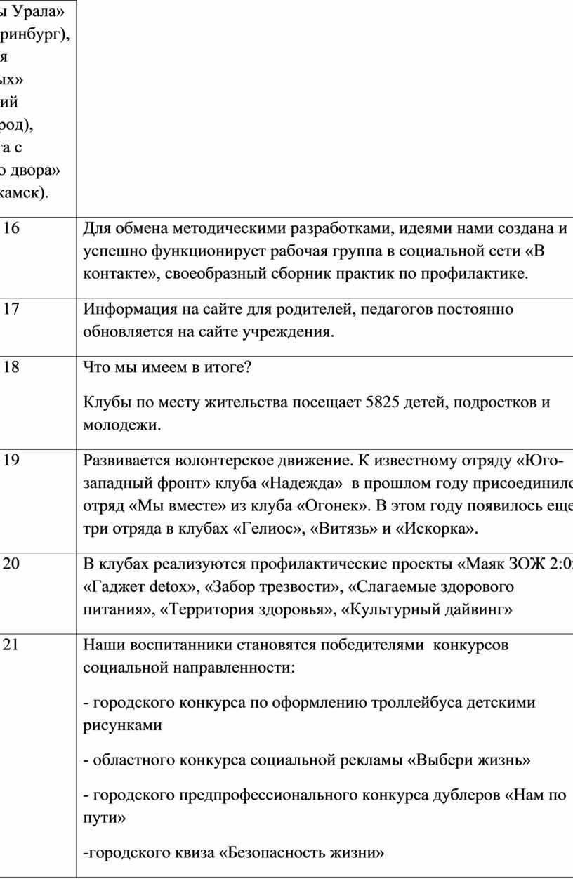 Урала» (Екатеринбург), «Время первуых» (НИэний