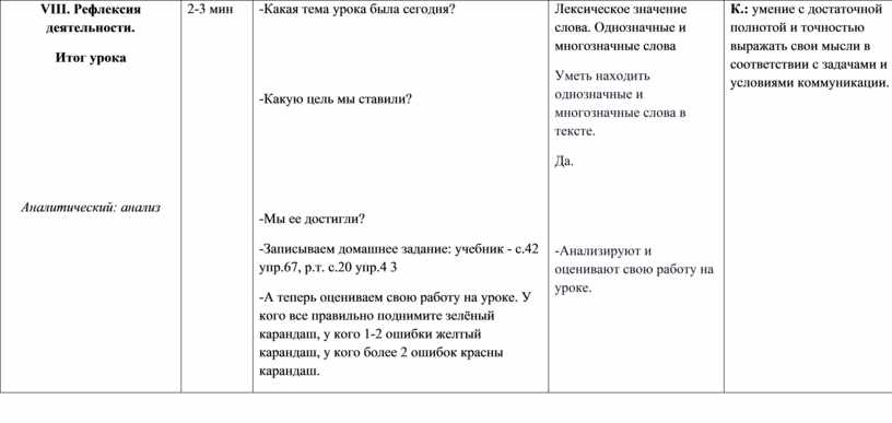V ІІІ. Рефлексия деятельности