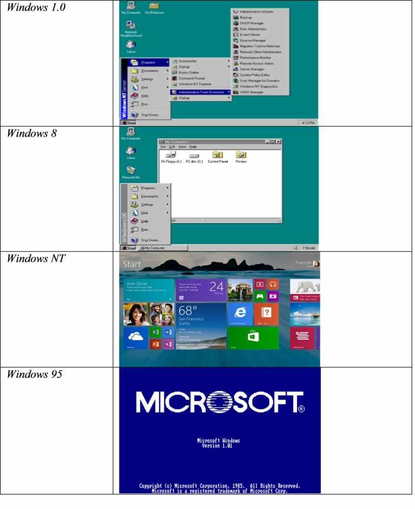 Windows 1 .0 Windows 8