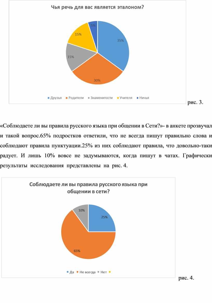 Соблюдаете ли вы правила русского языка при общении в