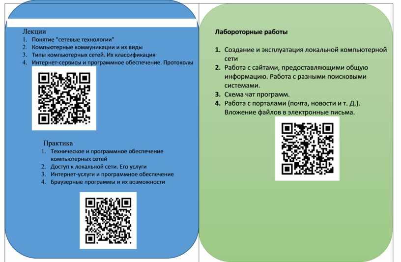 """Лекции 1. Понятие """"сетевые технологии"""" 2"""