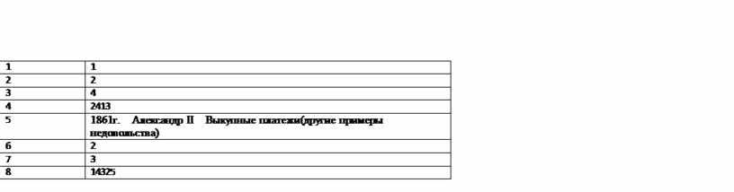 Александр II Выкупные платежи(другие примеры недовольства) 6 2 7 3 8 14325