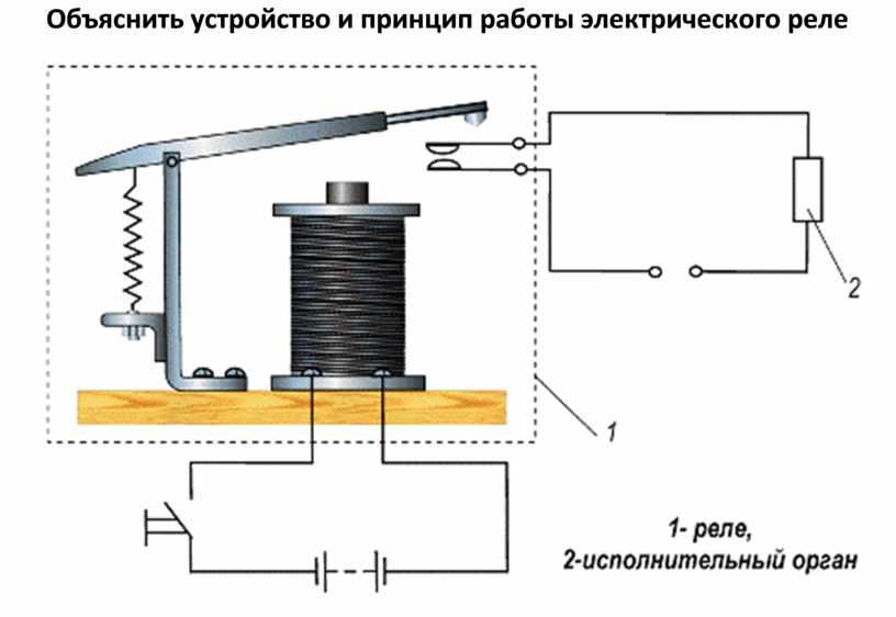 Объяснить устройство и принцип работы электрического реле