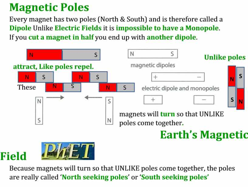 Magnetic Poles Every magnet has two poles (North &