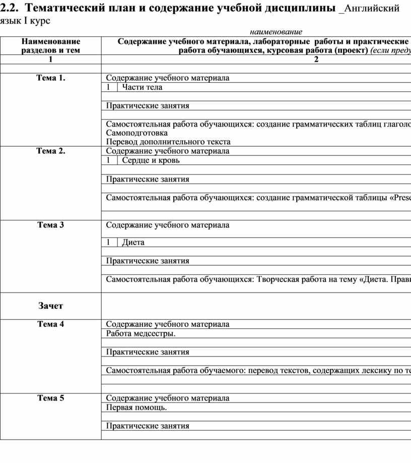 Тематический план и содержание учебной дисциплины _Английский язык