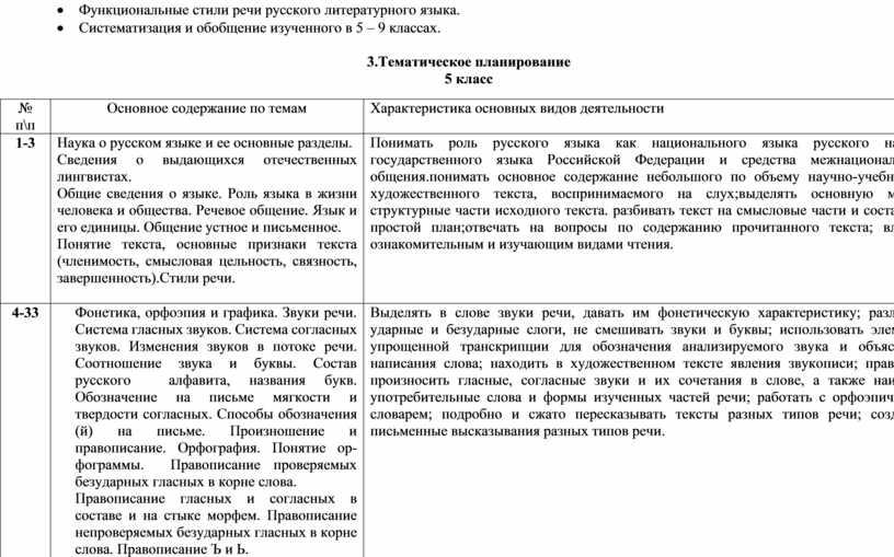 Функциональные стили речи русского литературного языка