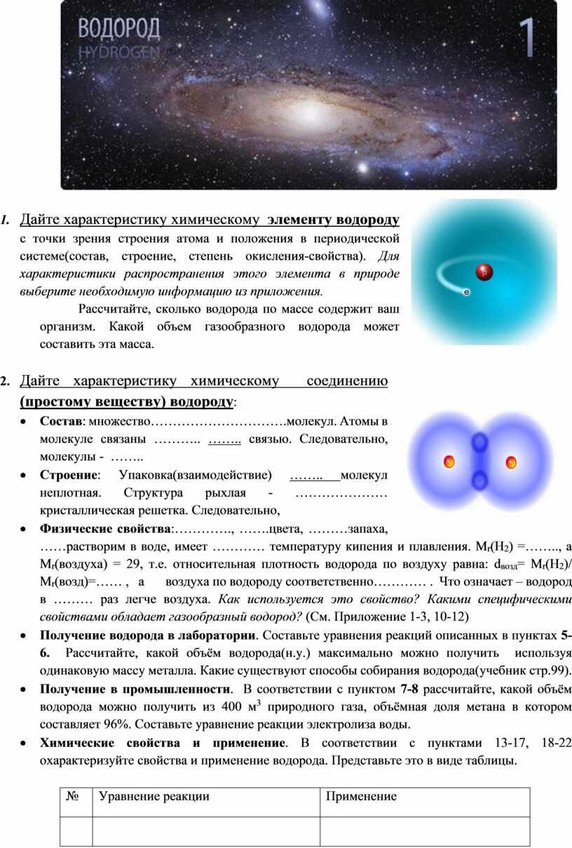 Дайте характеристику химическому элементу водороду с точки зрения строения атома и положения в периодической системе(состав, строение, степень окисления-свойства)