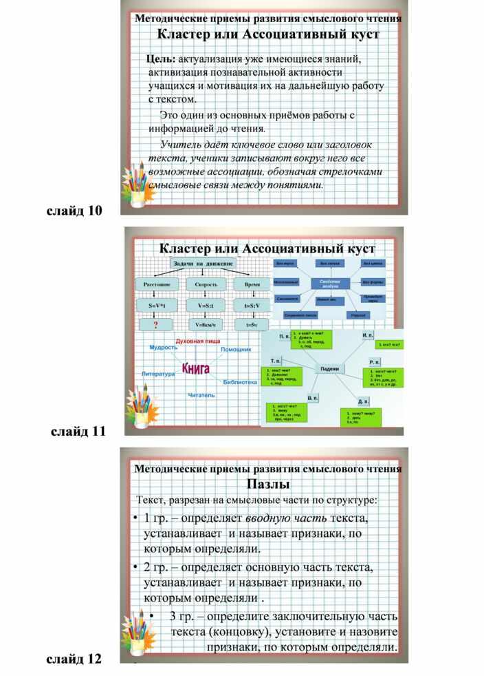 Формирование умения работать с текстом как шаг к успешному выполнению комплексных работ и ВПР в начальной школе
