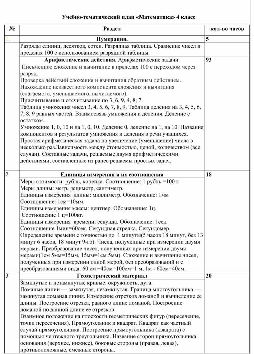 Учебно-тематический план «Математика» 4 класс №