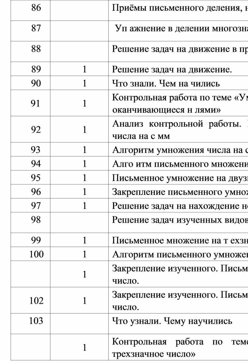 Приёмы письменного деления, на числа оканчивающиеся нулями