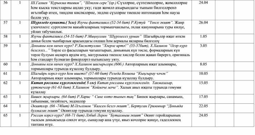 "Ш.Галиев ""Курыкма тимим"", ""Шәвәли сере""(хр"