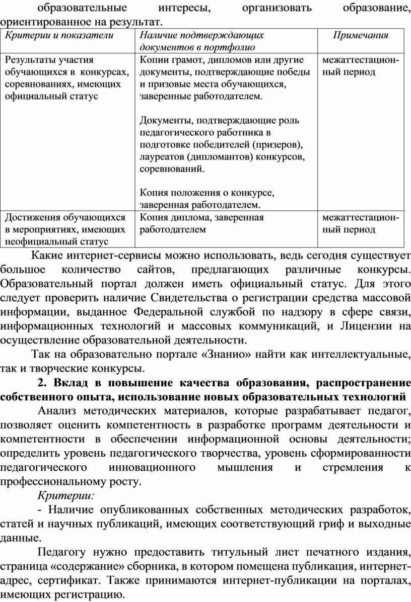Критерии и показатели Наличие подтверждающих документов в п ортфолио