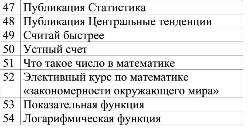 Публикация Статистика 48