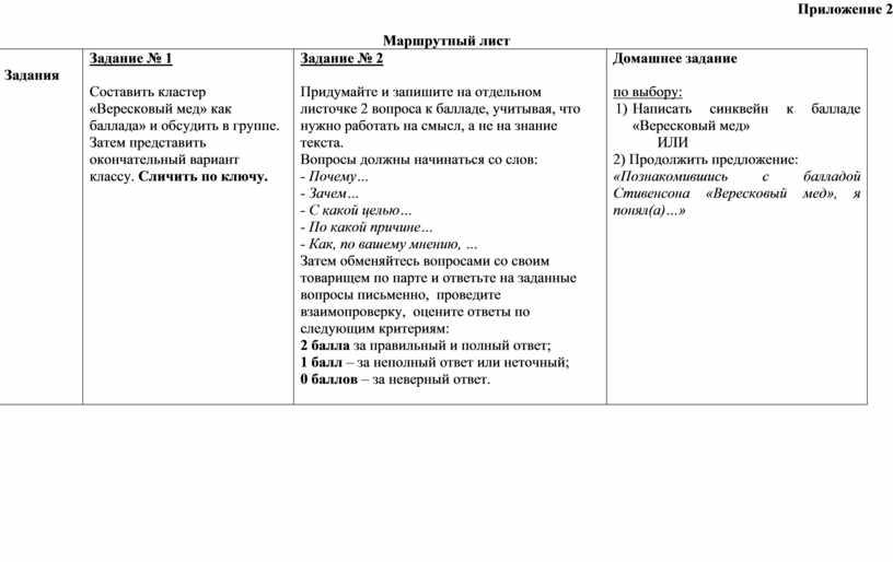 Приложение 2 Маршрутный лист