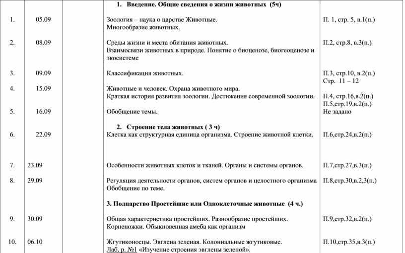 Введение. Общие сведения о жизни животных (5ч)