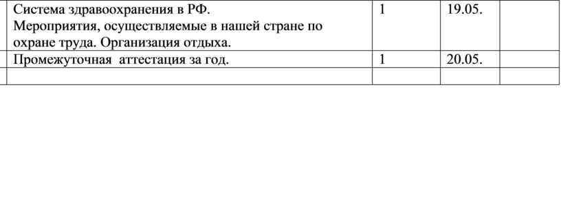 Система здравоохранения в РФ.