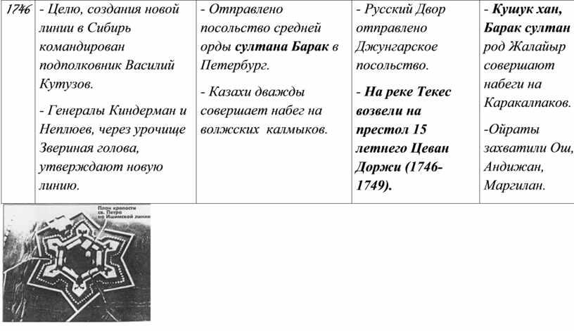 Целю, создания новой линии в Сибирь командирован подполковник
