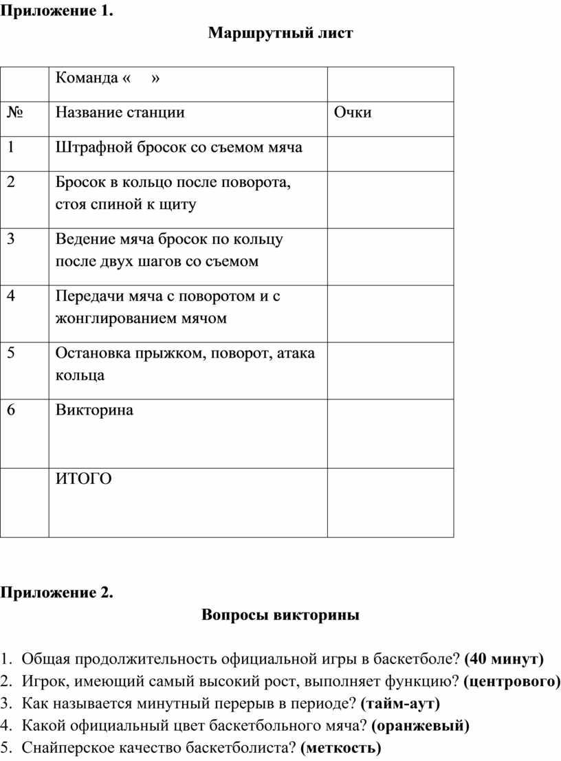 Приложение 1. Маршрутный лист