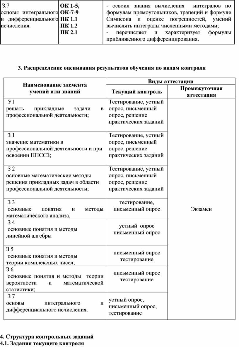 З.7 основы интегрального и дифференциального исчисления