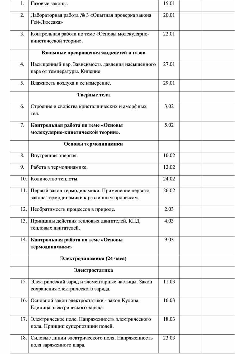Газовые законы. 15.01