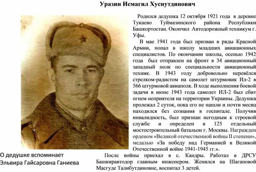 Уразин Исмагил Хуснутдинович